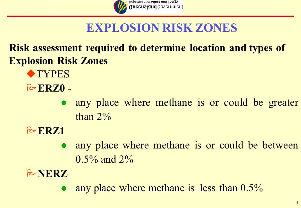 5 ERZ1 The mine or any part where it is known or assessed that methane could be present in the general body of the atmosphere in concentrations ranging from 0.5 to 2 percent PLUS following places Pwhere coal or other material is being mined Pwithin goaf areas Pwhere ventilation is not being provide to meet the required standards Pwhere connections to or repairs to methane drainage ranges are being made Pwhere drilling for exploration or seam drainage is taking place.