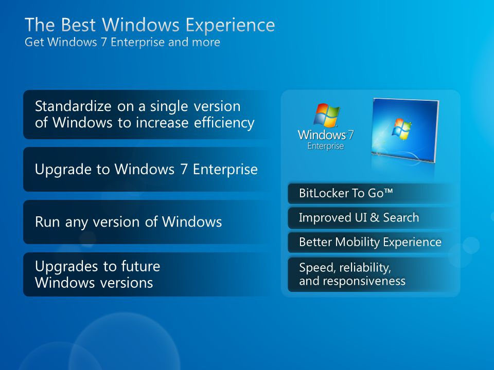 Our vision for Windows Intune is to always deliver the best Windows experience with enterprise-class management and security.