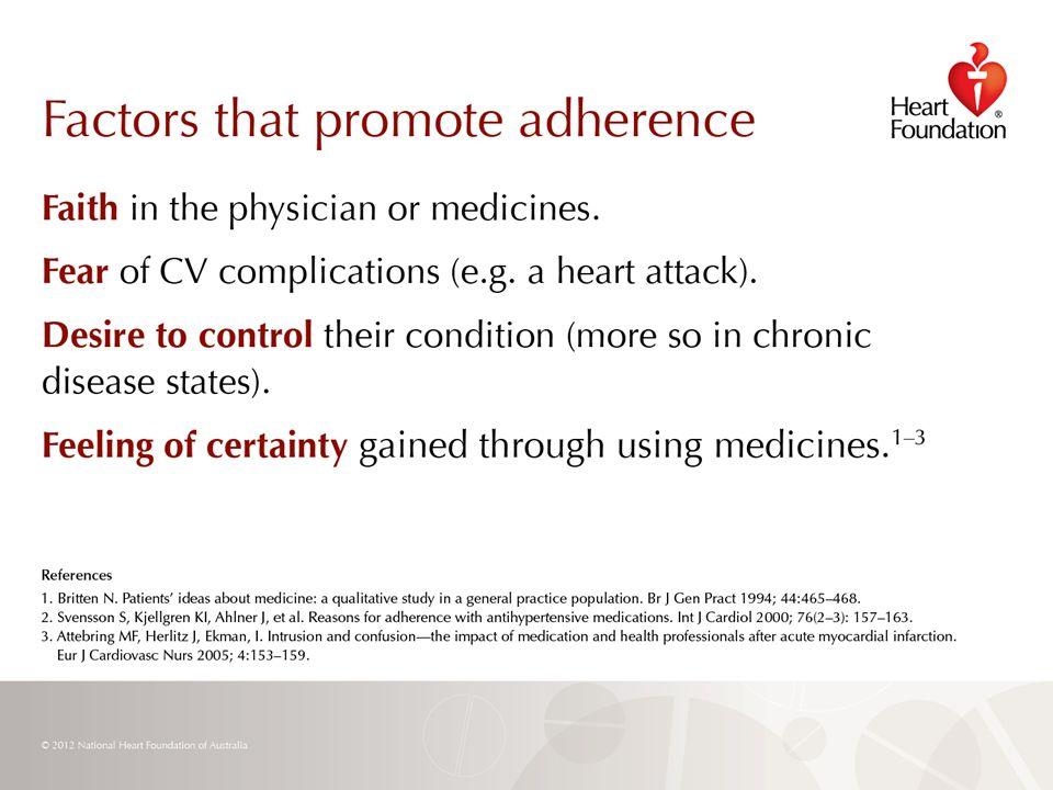 © 2012 National Heart Foundation of Australia Slide 21