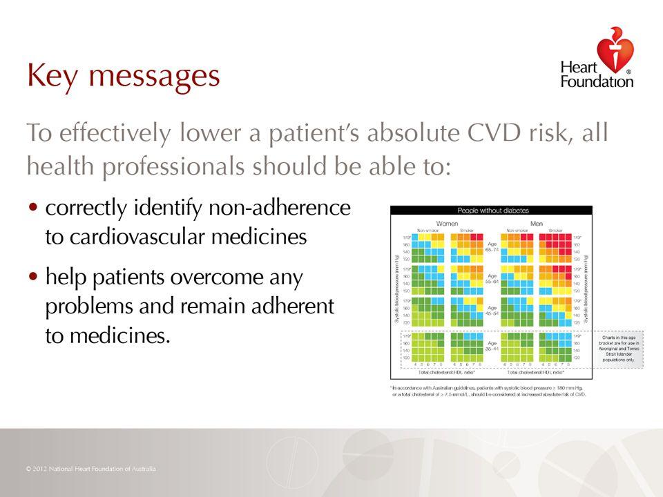 © 2012 National Heart Foundation of Australia Slide 29