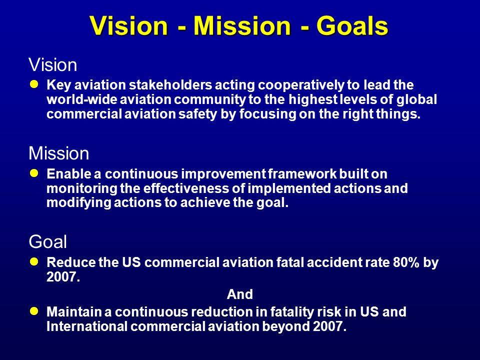 * Representing P&W and RR ** Observer AIA Airbus ALPA APA ATA IFALPA NACA Boeing GE* RAA FSF CAST brings key stakeholders to cooperatively develop & implement a prioritized safety agenda Industry Commercial Aviation Safety Team (CAST) Government DOD FAA Aircraft Certification Flight Standards System Safety Air Traffic Operations Research NASA ICAO** EASA / JAA TCC NATCA** NTSB** IATA** AAPA** ATAC** APFA**