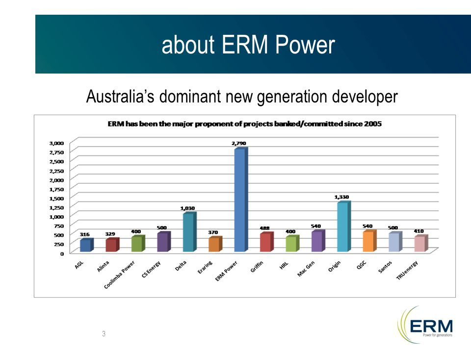 structure of the market generators transmission distribution retailers customers AEMO 4