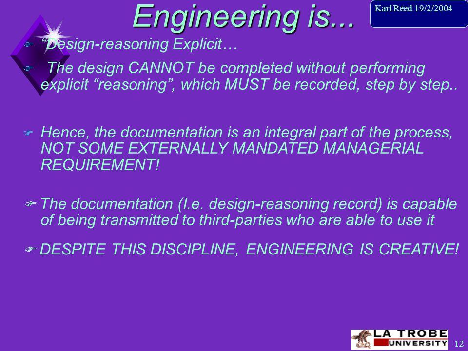 13 Karl Reed 19/2/2004 Engineering is…Creativity Through Discipline