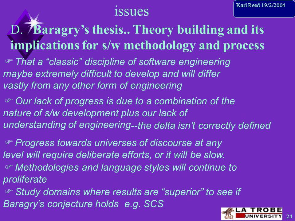 25 Karl Reed 19/2/2004 Iterative Development..Basic Cocomo II  Assumptions… 1.