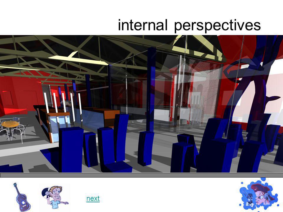 internal perspectives next
