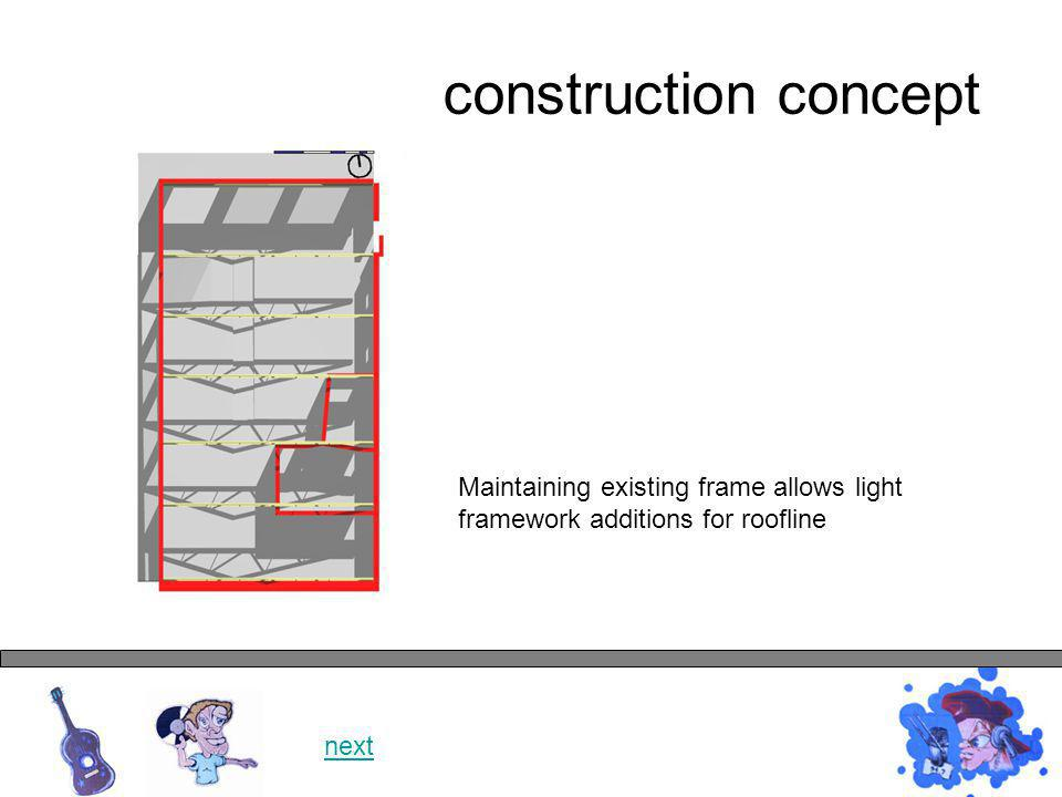 construction concept Maintaining existing frame allows light framework additions for roofline next