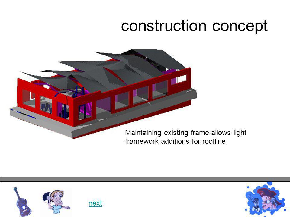 construction concept New material insertion of lightweight non load bearing framing and glazing next