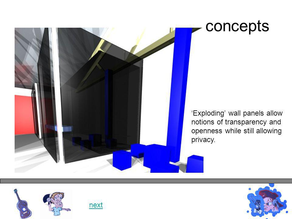 concepts Early sketches focussed on façades neglecting difficult layout and access next