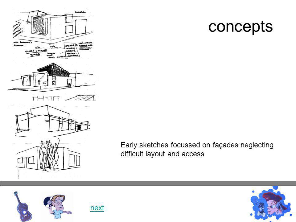 concepts When the whole was considered, clarity, functionality and form followed next