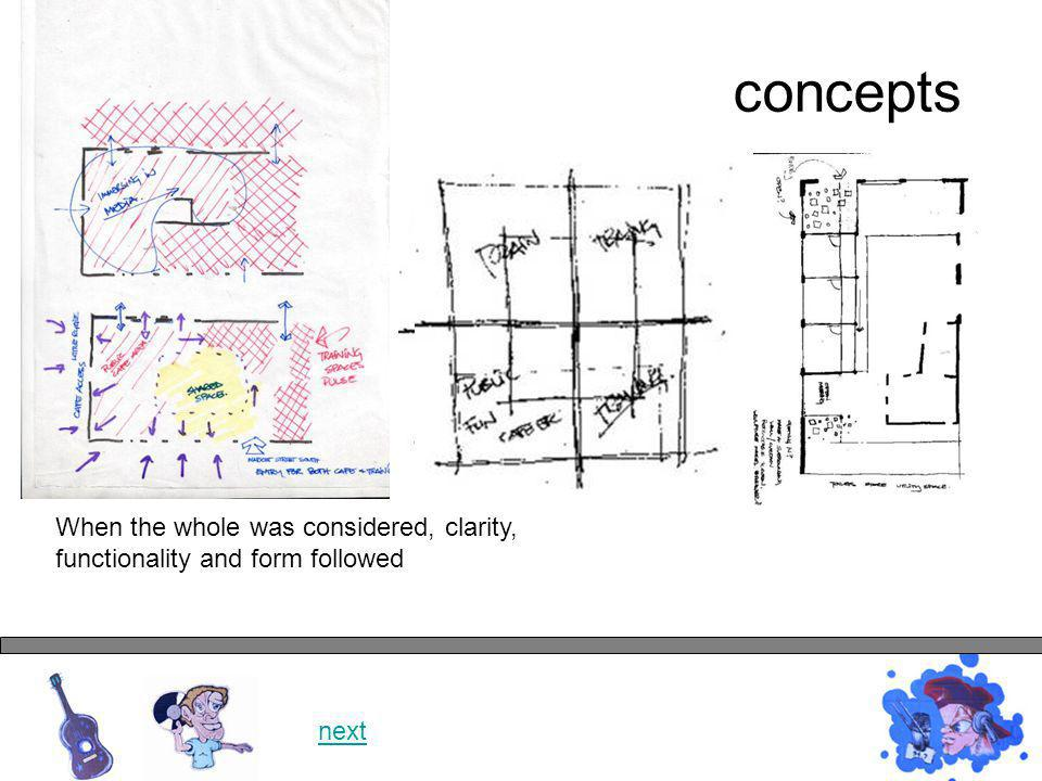 concepts passive systems require a community understanding that sits comfortably with the centre's goals.