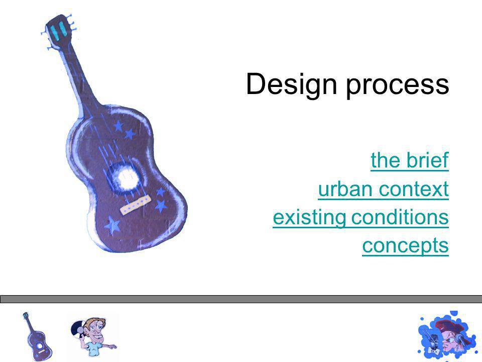 urban context elevations/plans internal perspectives construction concepts design
