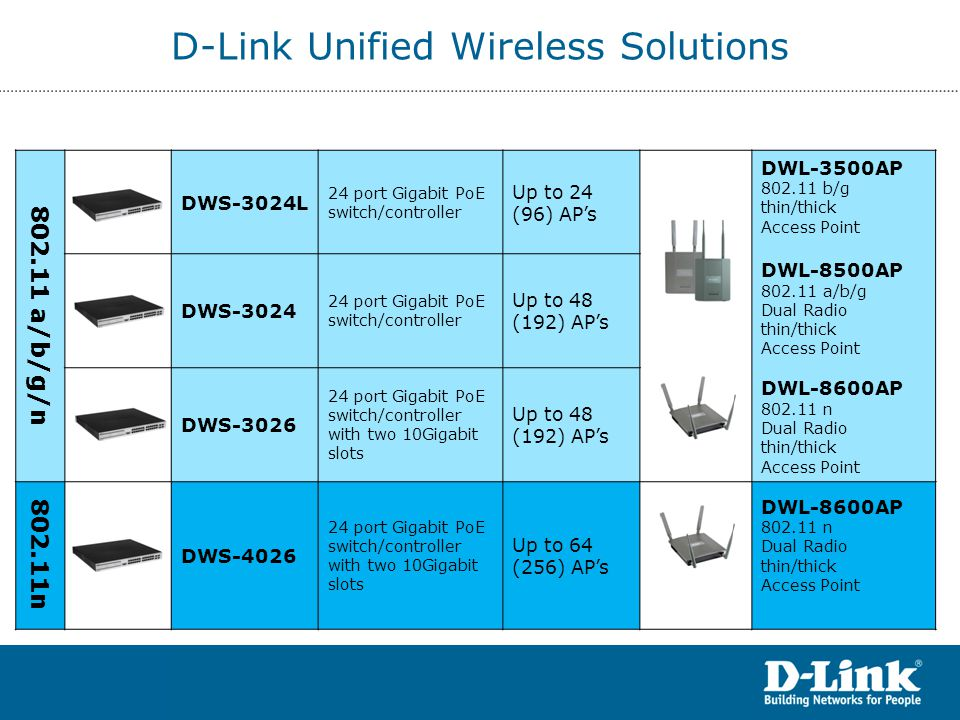 DWS-3000 firmware R3  If DWS-3000-series support DWL-8600AP why would you buy a DWS-4026.