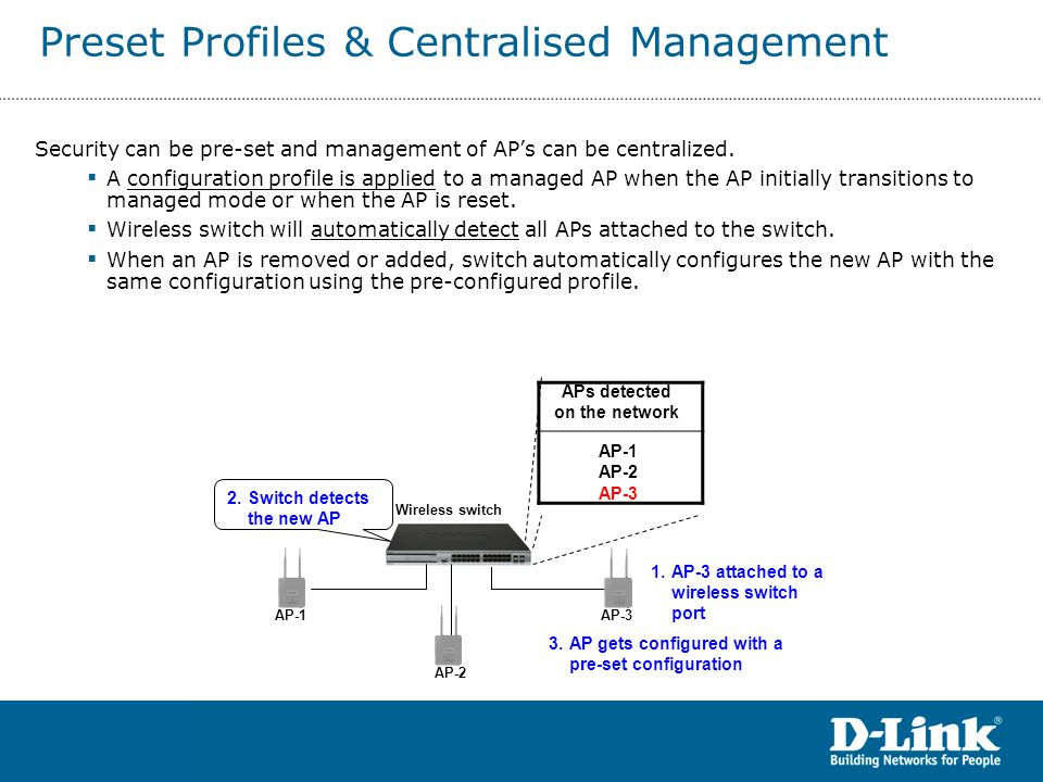 Centralized Policy Control:  Security settings/configuration can be modified and saved even when the AP is powered off.