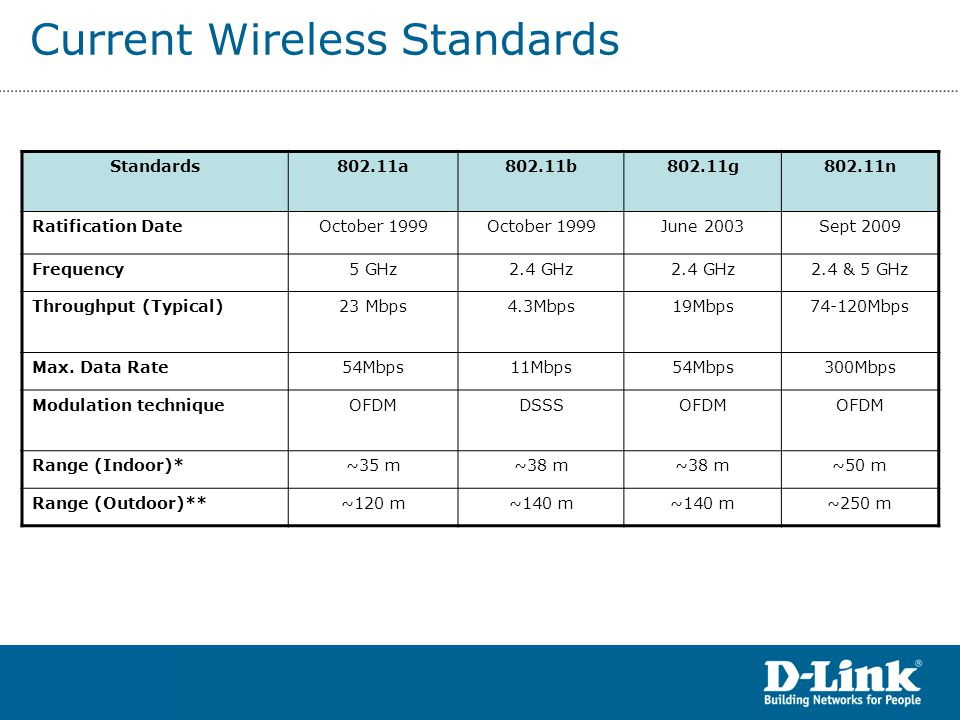Deployment Update By 2011, nearly 80% of Wi-Fi shipments will be 802.11n.
