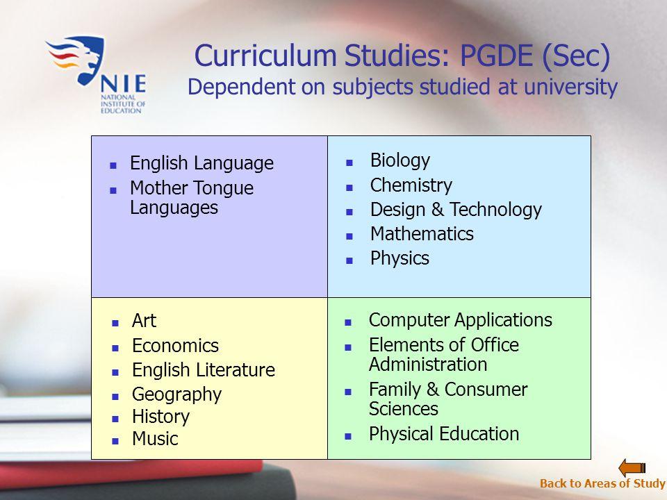 Language Enhancements & Academic Discourse Skills Basic language and voice skills Academic writing skills