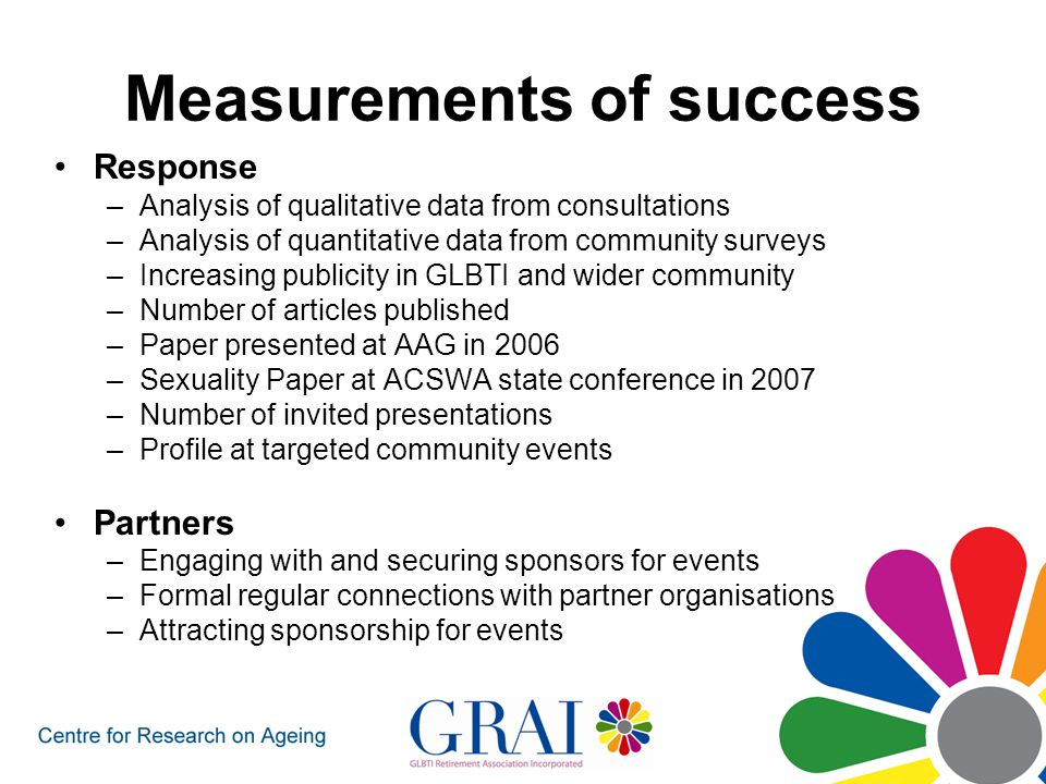 Measurements of success Political interest –Provide a reliable measure of perceived unmet need within known community –Estimate of unmet need from wider community Numbers –Achieve membership targets 100 members end 2006 150 members end 2007 200 members end 2008 –High recruitment and retention rate –Website hits –Achieve financial targets –Increasing percentage of income from sponsorship, advertisements, bequests –Increasing (not decreasing) numbers of members –Increasing requests for information –Quantity and quality of marketing information