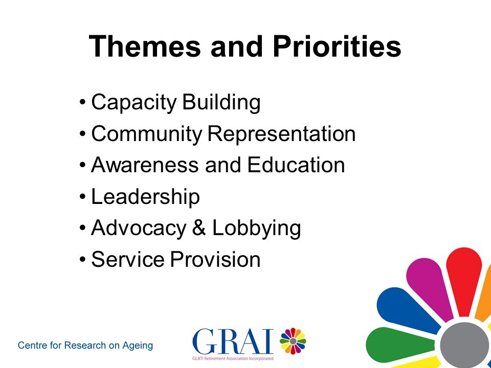 Method/Approach Activities –Capacity Building Collect meaningful data to determine level and nature of need Build membership Communicate effectively with members Grow financial sustainability –Community Representation Establish membership penetration