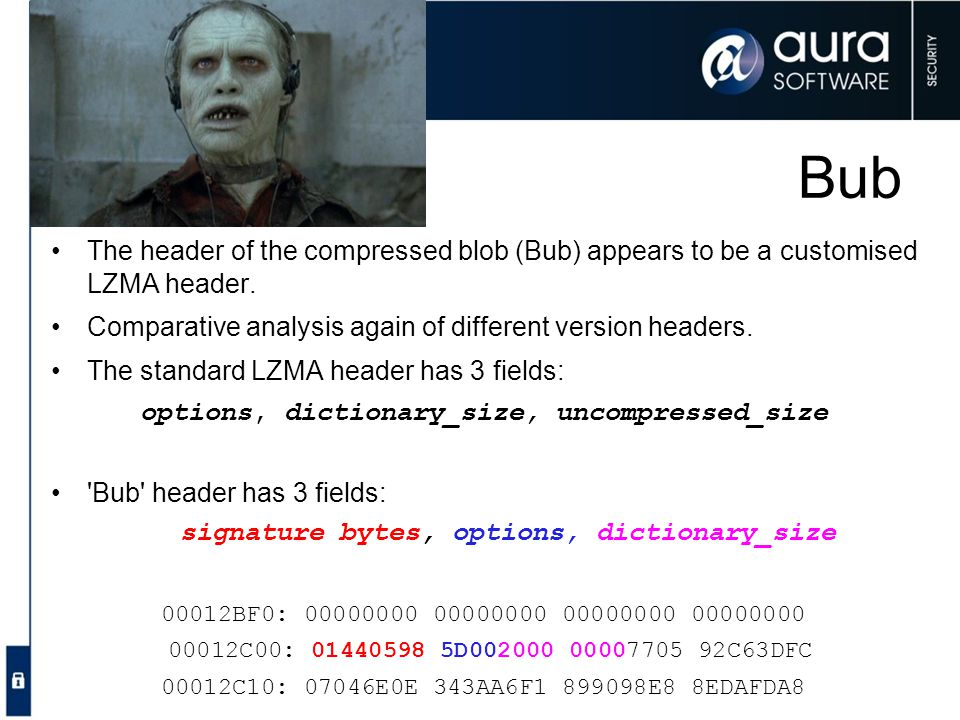 Bub Can Change.Uncompress Bub Cut out the compressed blob from image file.