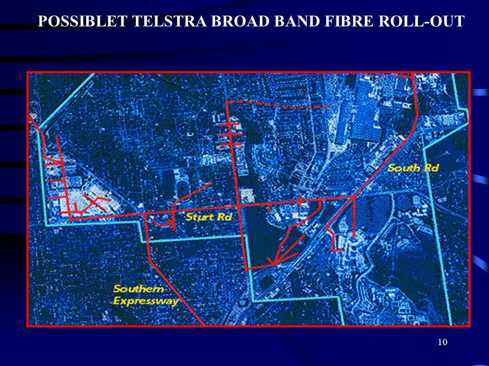 11 - PROPOSED TELSTRA HI-TECH CORRIDOR $ proposed hi-tech corridor loop $ linking Marion, Adelaide, Salisbury $ a multi-media super-corridor for SA