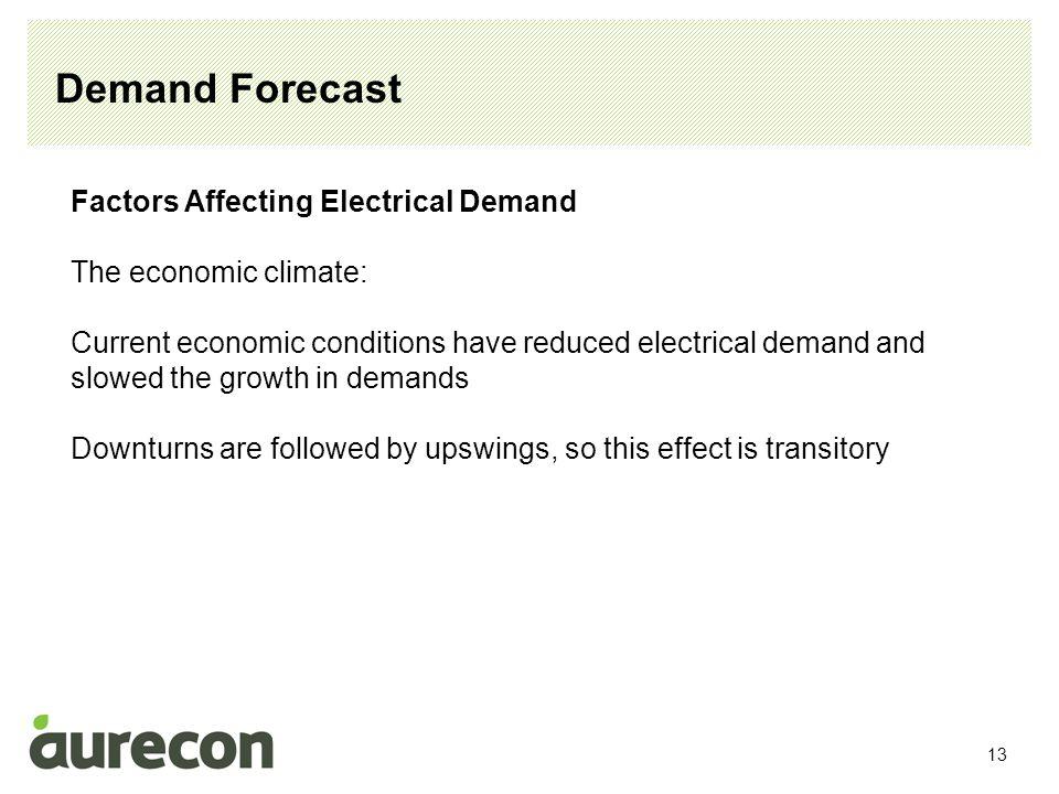 14 Demand Forecast