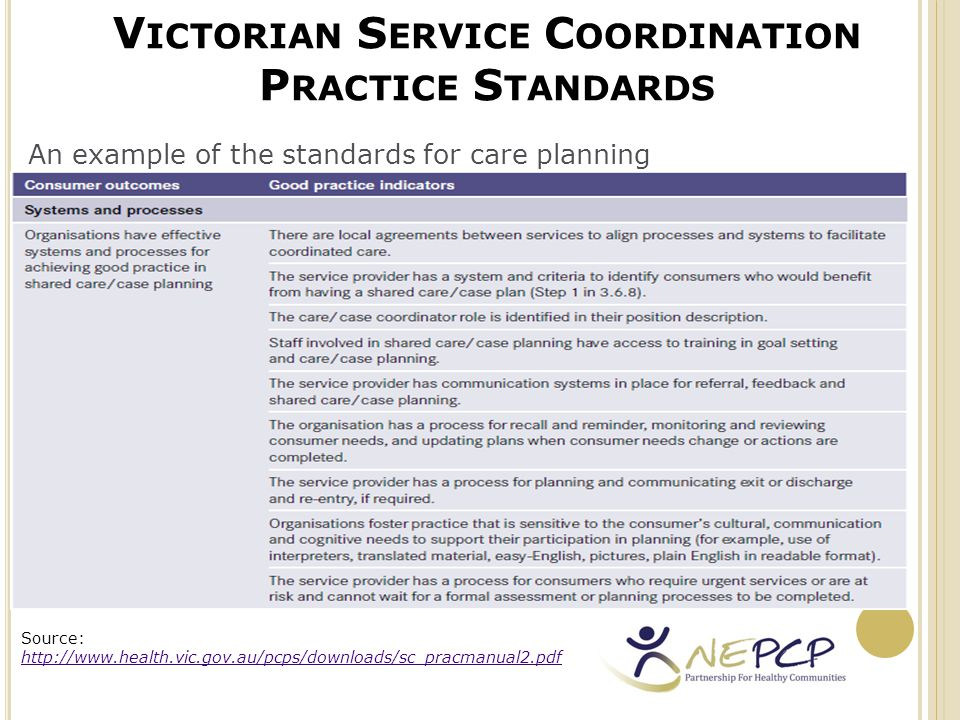 G OOD P RACTICE G UIDE 2012 Available online at http://www.health.vic.gov.au/pcps/downloads/good_practice.pdf