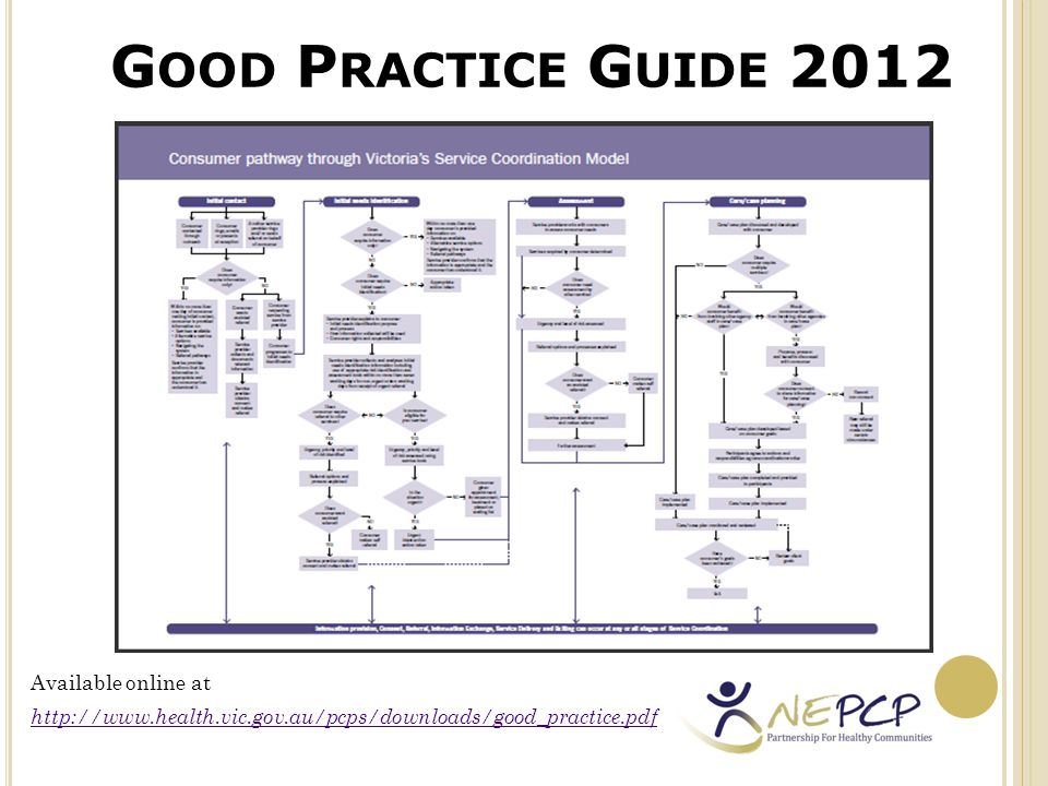 C ONTINUOUS I MPROVEMENT F RAMEWORK 2012 Supports organisations to monitor and improve service coordination implementation and practice Based on PDSA (Plan, Do, Study, Act) cycles of improvement Available online http://www.health.vic.gov.au/pcps/downloads/continuous.
