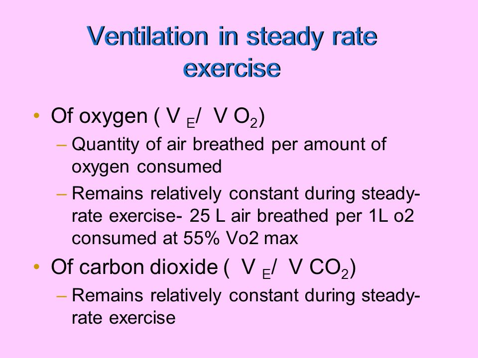 The point at which pulmonary ventilation increases disproportionately with oxygen uptake during graded exercise The excess ventilation relates to the increased CO 2 production associated with buffering of lactic acid Ventilatory Threshold