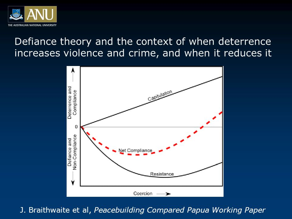 Defiance theory and the context of when deterrence increases violence and crime, and when it reduces it J.