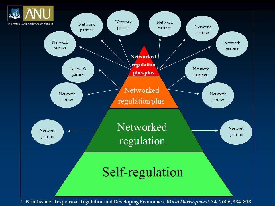 Self-regulation Networked regulation Networked regulation plus Networked regulation plus-plus Network partner J.