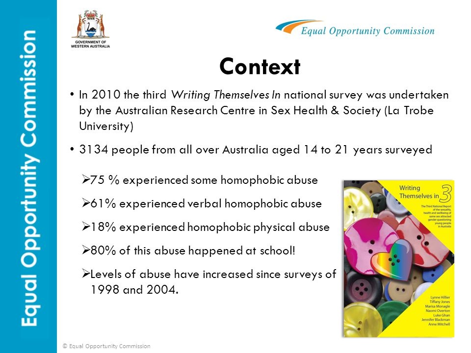 © Equal Opportunity Commission Writing Themselves in 3: WA WA & Queensland were on a par as the most UNSUPPORTIVE states in Australia 81% of WA Gay Lesbian Bisexual Transsexual Intersex & Questioning (GLBTIQ) students classify their school as NOT supportive No-one could identify as potentially supportive.