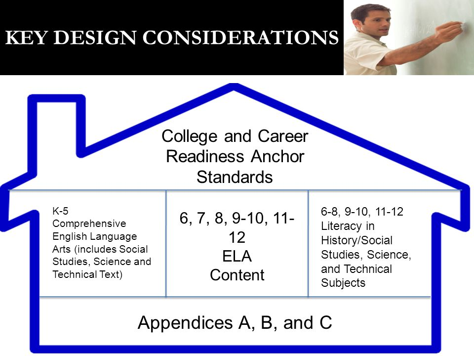 KEY DESIGN CONSIDERATIONS Focus on results rather than means Integrated model of literacy Research and media skills blended into the Standards Shared responsibility for students' literacy development Focus & coherence in instruction and assessment 26