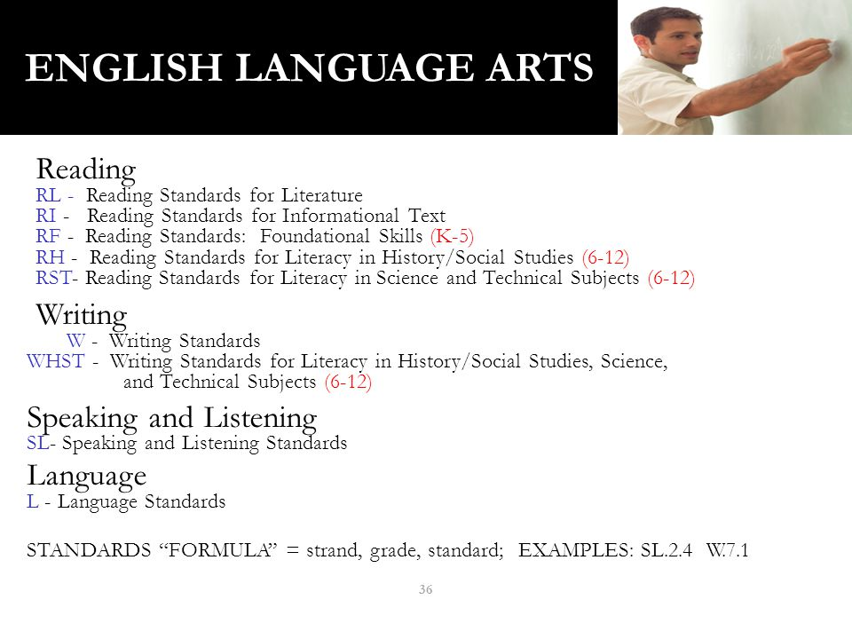 LABELS OF THE ELA STANDARDS StrandStrand Reading Standards for Literature 1.