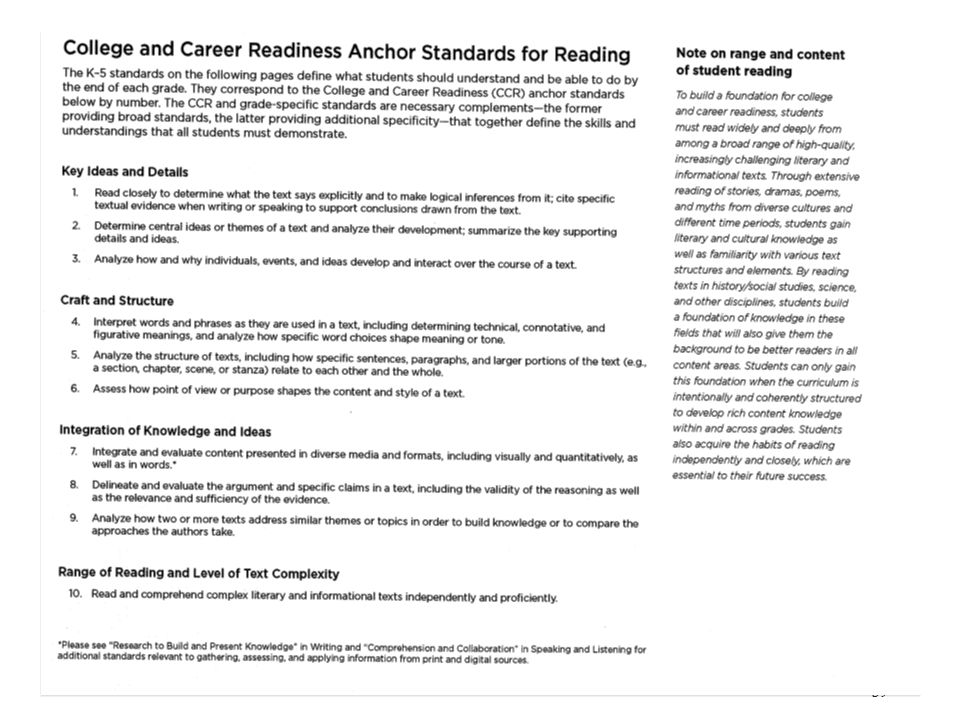 Materials: Ringed Standards Select a Cluster and Standard from the College and Career Ready Anchor Standards (CCR).