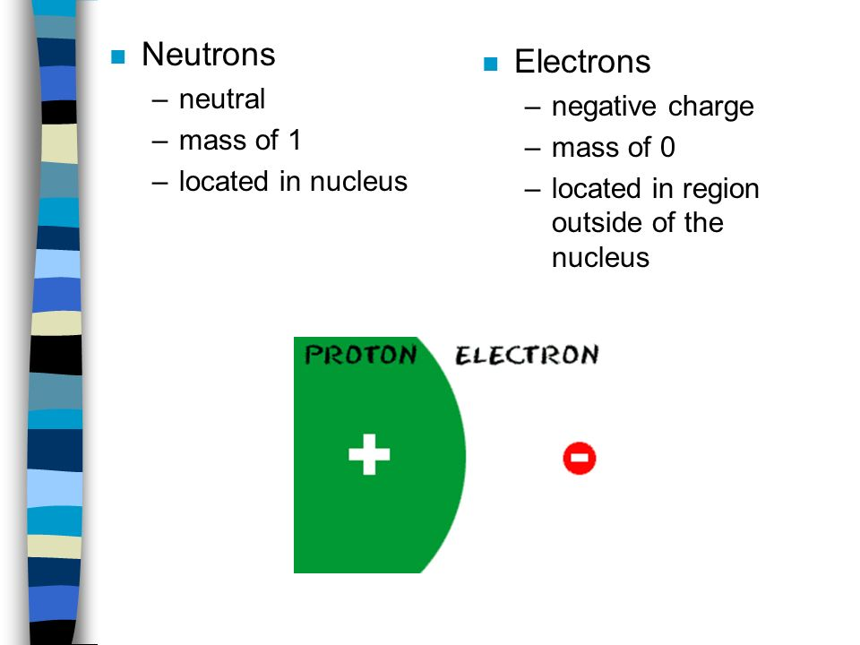 n Neutrons –neutral –mass of 1 –located in nucleus n Electrons –negative charge –mass of 0 –located in region outside of the nucleus