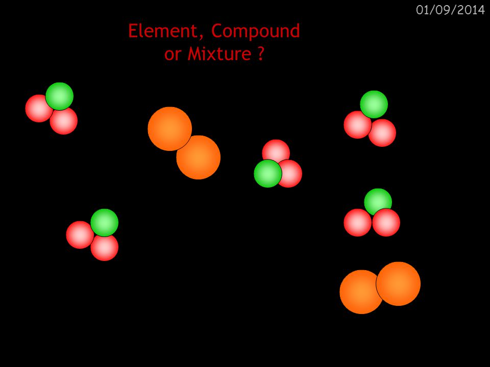 01/09/2014 Element, Compound or Mixture ? A mixture of a compound and an element