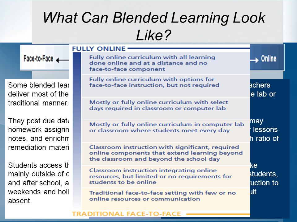 What do I need to know to teach a blended course.