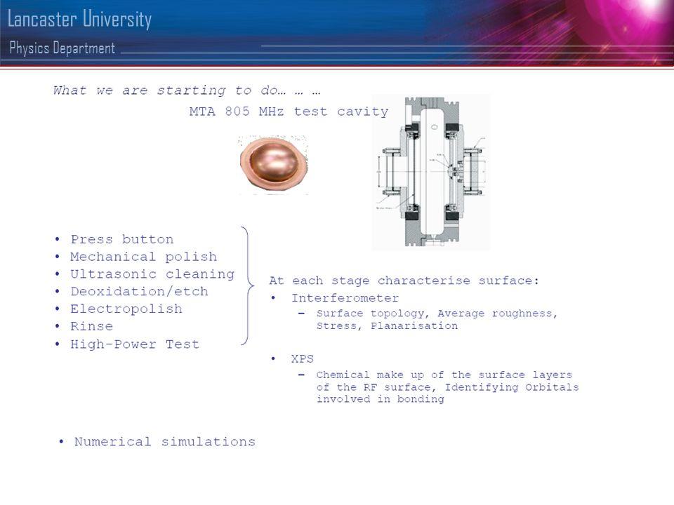 Physics Department Lancaster University As received Ra(nm)101 Rq(nm)136 Electropolished Ra(nm)89 Rq(nm)118