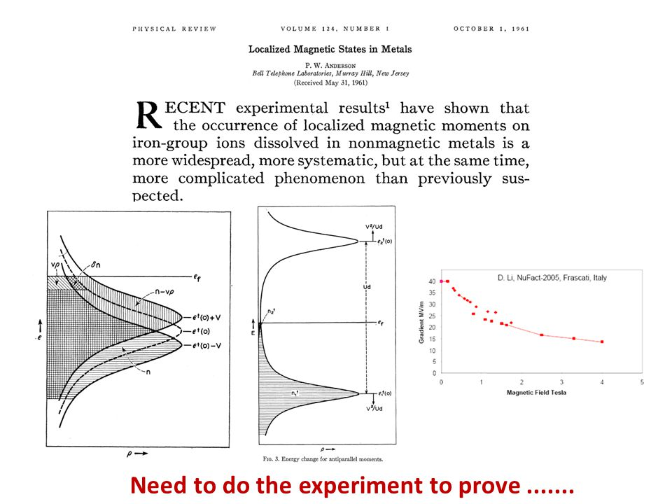 Physics Department Lancaster University R.L.Geng, PAC 2003 Q E Field (Mv/m) Generic Problem