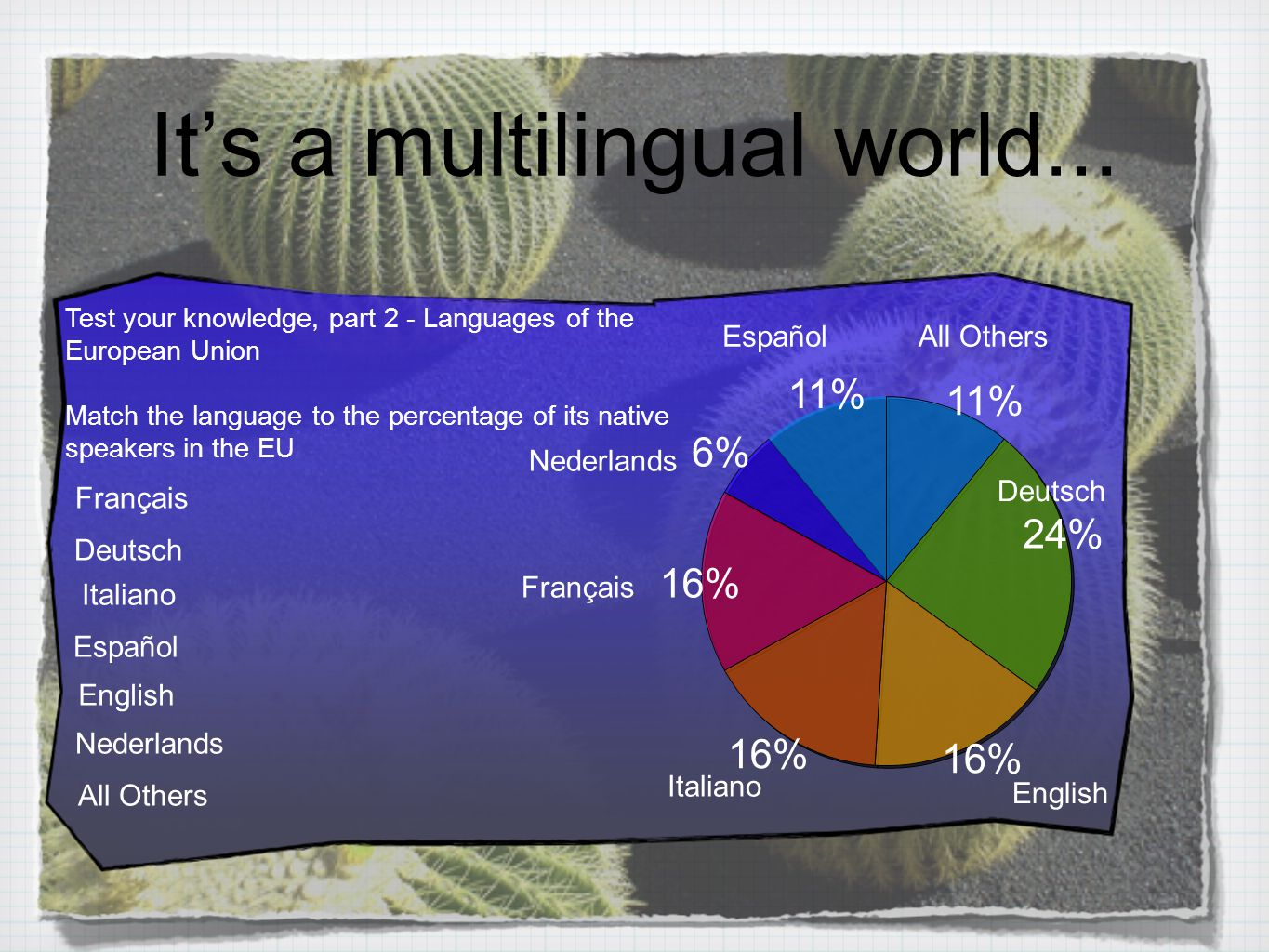 It's a multilingual world...