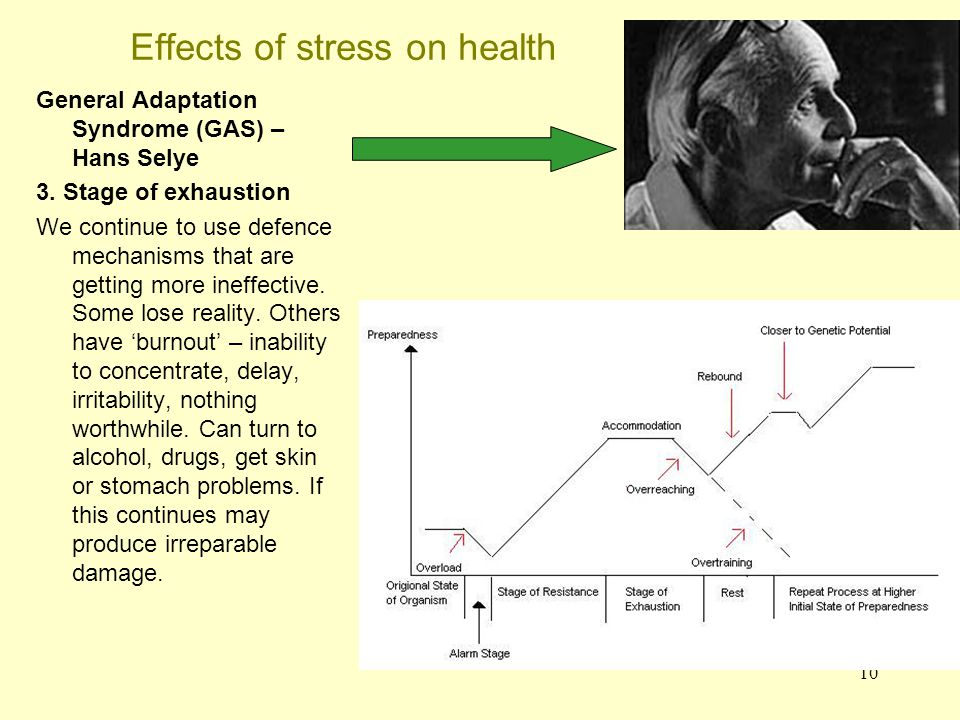 11 Effects of stress on health - GAS If this third stage keeps going then this produces 'accommodation'.