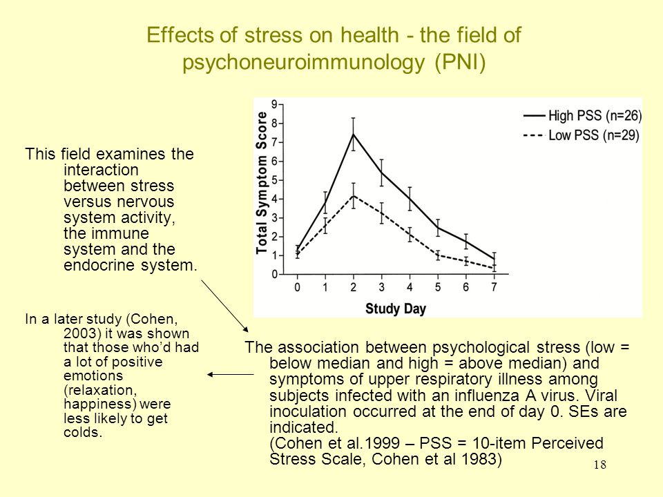 19 Effects of stress on health: the evidence (continued) There are many such studies, including ones already described.