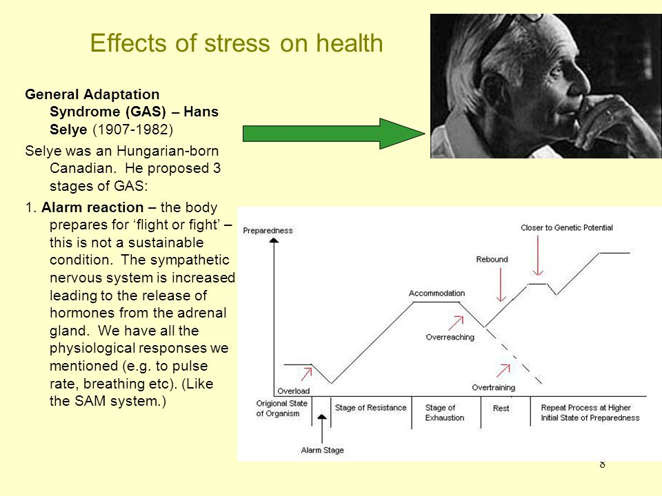 9 Effects of stress on health General Adaptation Syndrome (GAS) – Hans Selye 2.