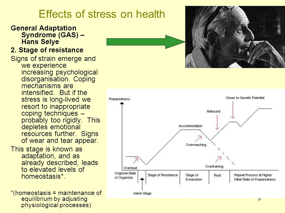 10 Effects of stress on health General Adaptation Syndrome (GAS) – Hans Selye 3.