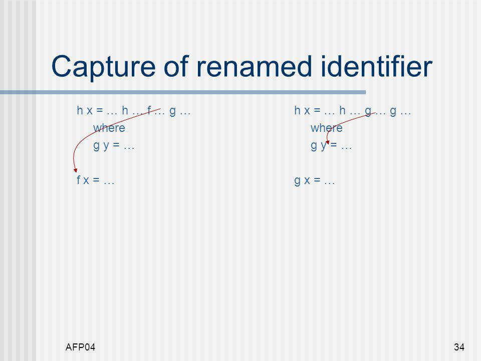 AFP0435 Capture by renamed identifier h x = … h … f … g … where f y = … f … g … g x = … h x = … h … g … g … where g y = … g … g … g x = …