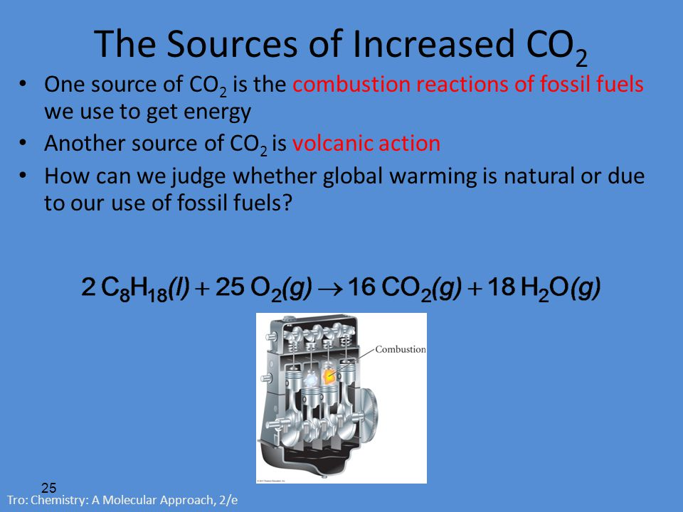 Global Warming & Fossil Fuels