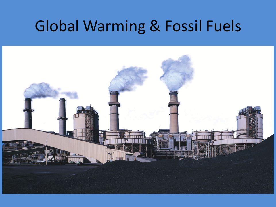 Global Warming & Green house Effect