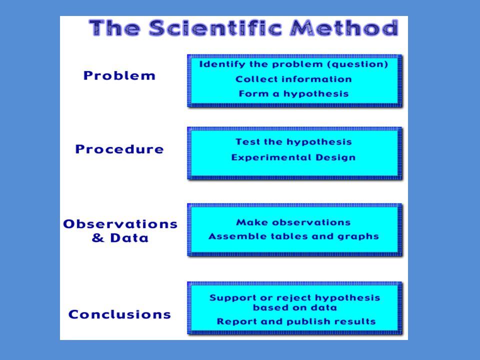 Scientific Method Hypothesis The initial,tentative proposal of a scientific principle.