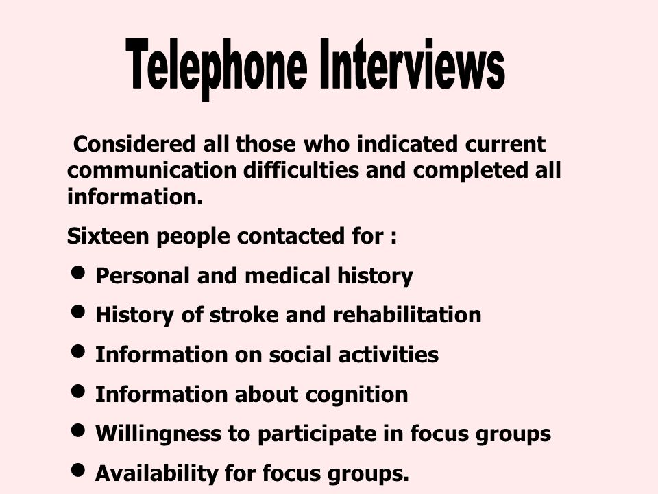 Not Collated as yet.Eight people with aphasia interested and invited to focus groups.