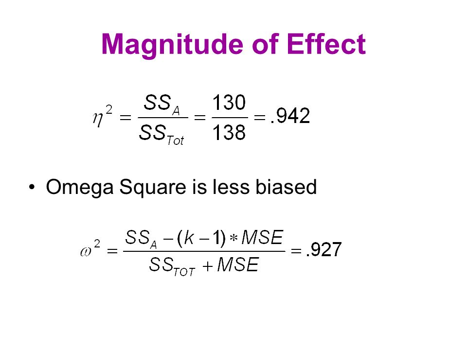 Magnitude of Effect Put a confidence interval on eta-squared.