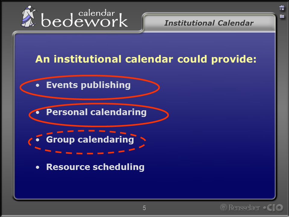 6 UW Calendar Overview Bedework is –a comprehensive calendaring and events system –open source –Java (hence platform independent) –modular, extensible, and easily integrated with other systems –intended for higher education –and…